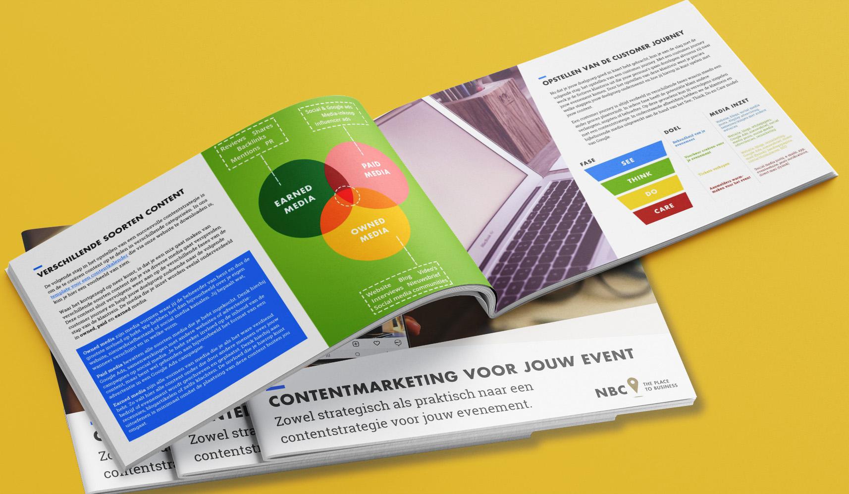 Content marketing op je evenement